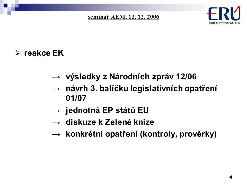 4 seminář AEM, 12. 12. 2006  reakce EK →výsledky z Národních zpráv 12/06 →návrh 3.