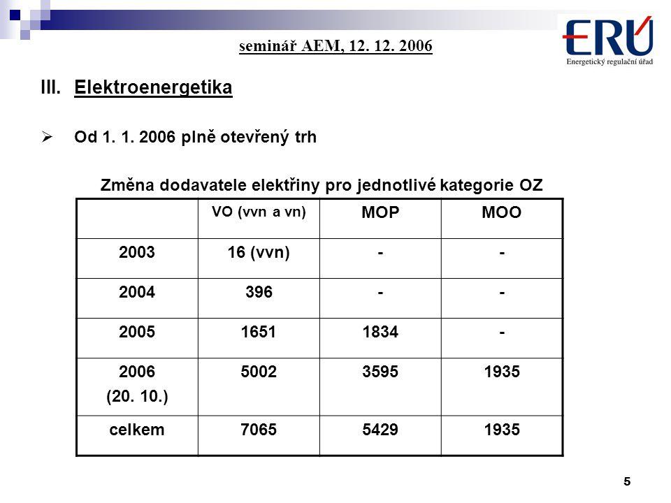 5 seminář AEM, 12. 12. 2006 III.Elektroenergetika  Od 1.