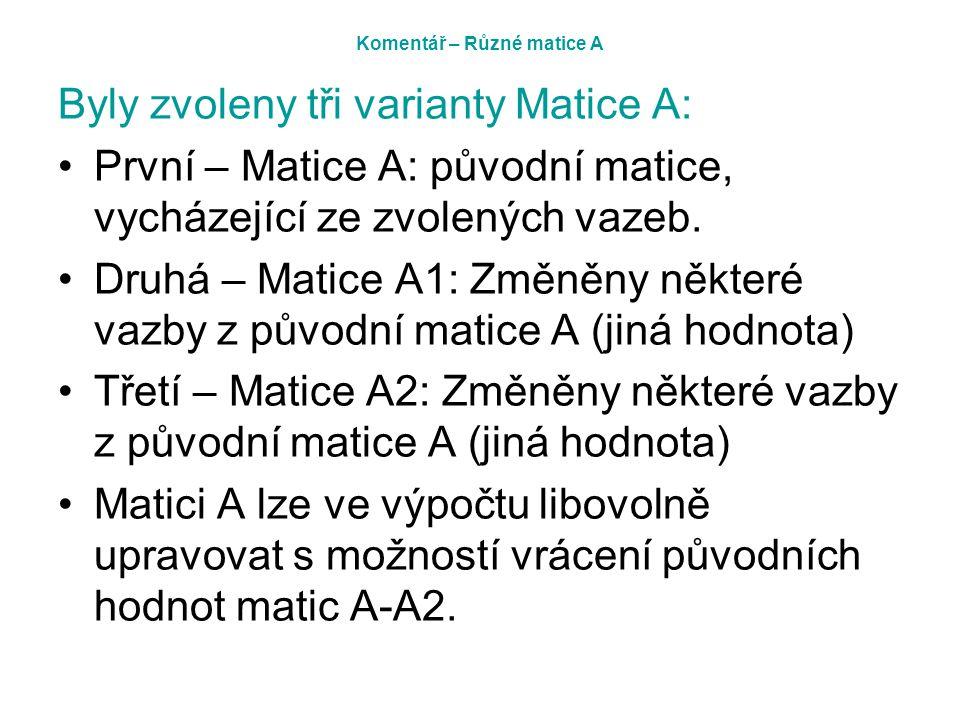 Komentář – Různé matice A Byly zvoleny tři varianty Matice A: První – Matice A: původní matice, vycházející ze zvolených vazeb. Druhá – Matice A1: Změ