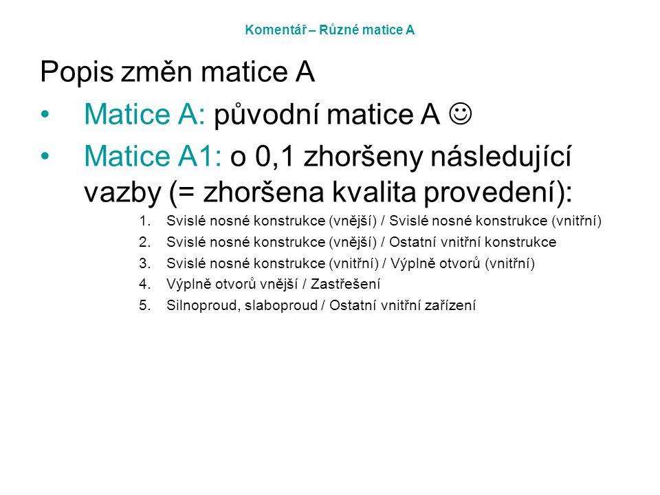 Komentář – Různé matice A Popis změn matice A Matice A: původní matice A Matice A1: o 0,1 zhoršeny následující vazby (= zhoršena kvalita provedení): 1