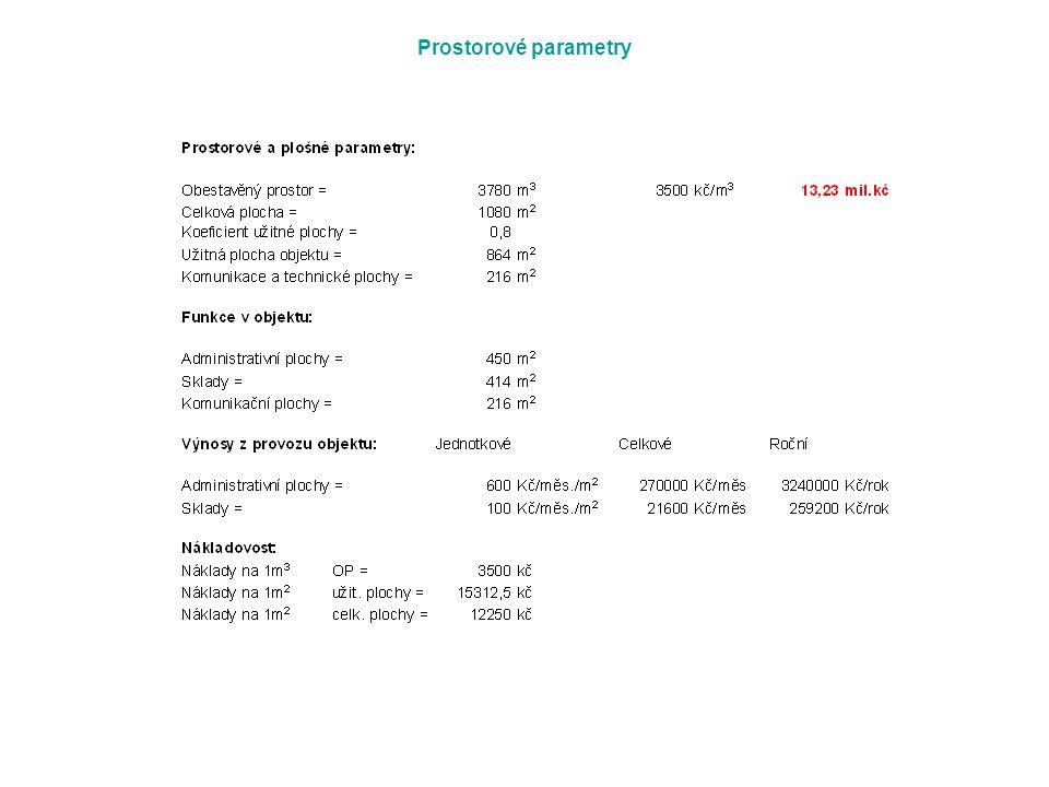 Prostorové parametry
