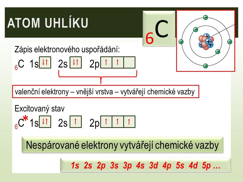 Zápis elektronového uspořádání: 6 C 1s 2s 2p Excitovaný stav 6 C 1s 2s 2p 1s 2s 2p 3s 3p 4s 3d 4p 5s 4d 5p …   Nespárované elektrony vytvářejí chemické vazby valenční elektrony – vnější vrstva – vytvářejí chemické vazby     6C6C 6C6C
