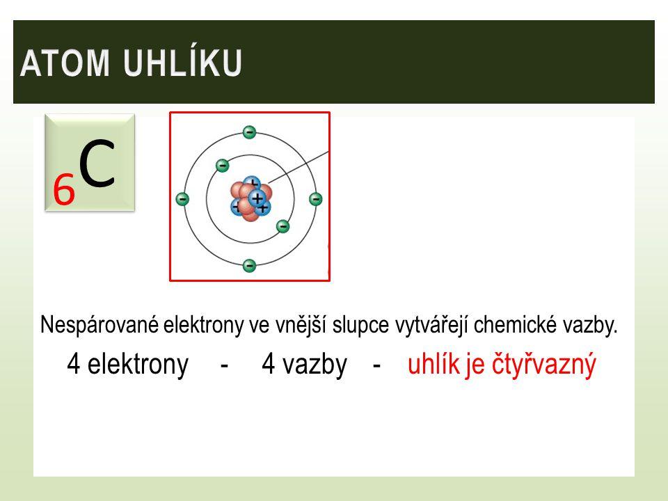Jednovazné atomy Dvojvazné atomy Trojvazné atomy Čtyřvazné atomy 1H1H 1H1H 9F9F 9F9F 8O8O 8O8O 7N7N 7N7N 6C6C 6C6C