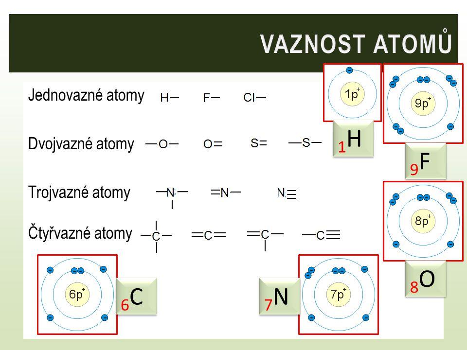 Atomy uhlíku mají schopnost se vázat mezi sebou do kratších i velmi dlouhých řetězců  Otevřený přímý  Otevřený rozvětvený  Uzavřený alicyklický  Uzavřený aromatický