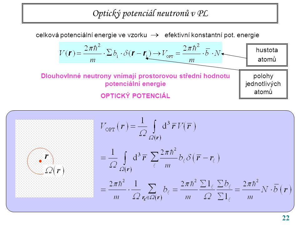 22 Optický potenciál neutronů v PL Dlouhovlnné neutrony vnímají prostorovou střední hodnotu potenciální energie OPTICKÝ POTENCIÁL celková potenciální energie ve vzorku  efektivní konstantní pot.