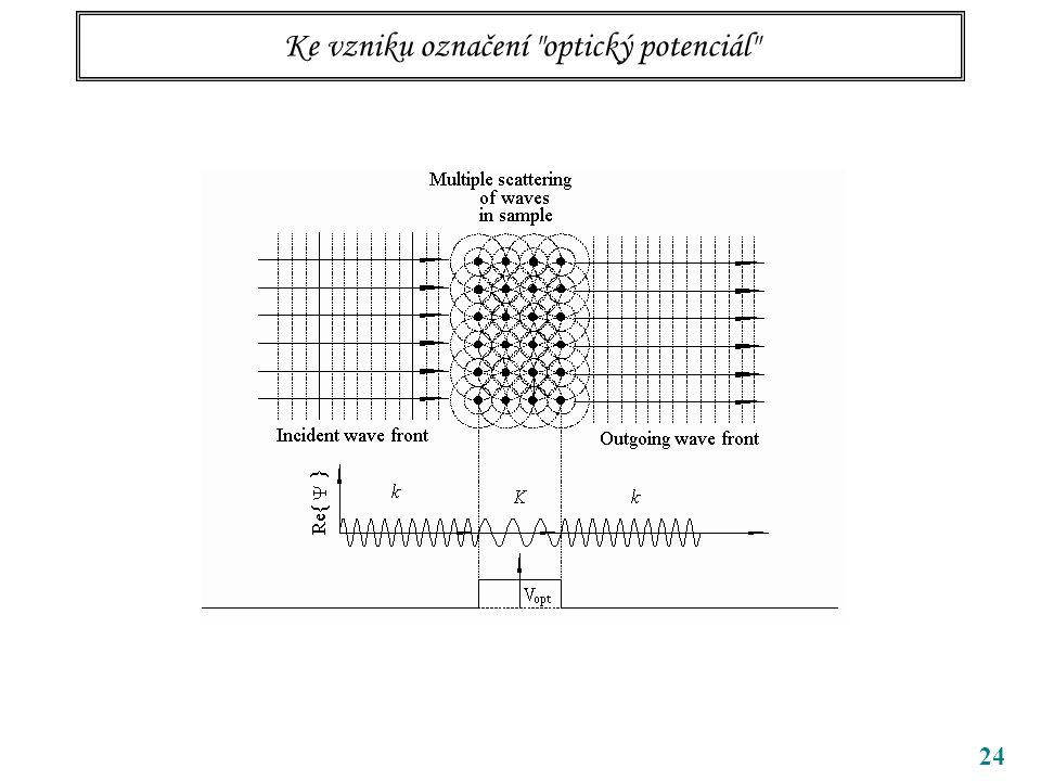 24 Ke vzniku označení optický potenciál