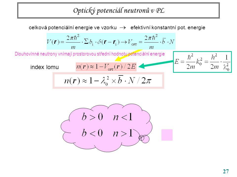 27 Optický potenciál neutronů v PL Dlouhovlnné neutrony vnímají prostorovou střední hodnotu potenciální energie celková potenciální energie ve vzorku