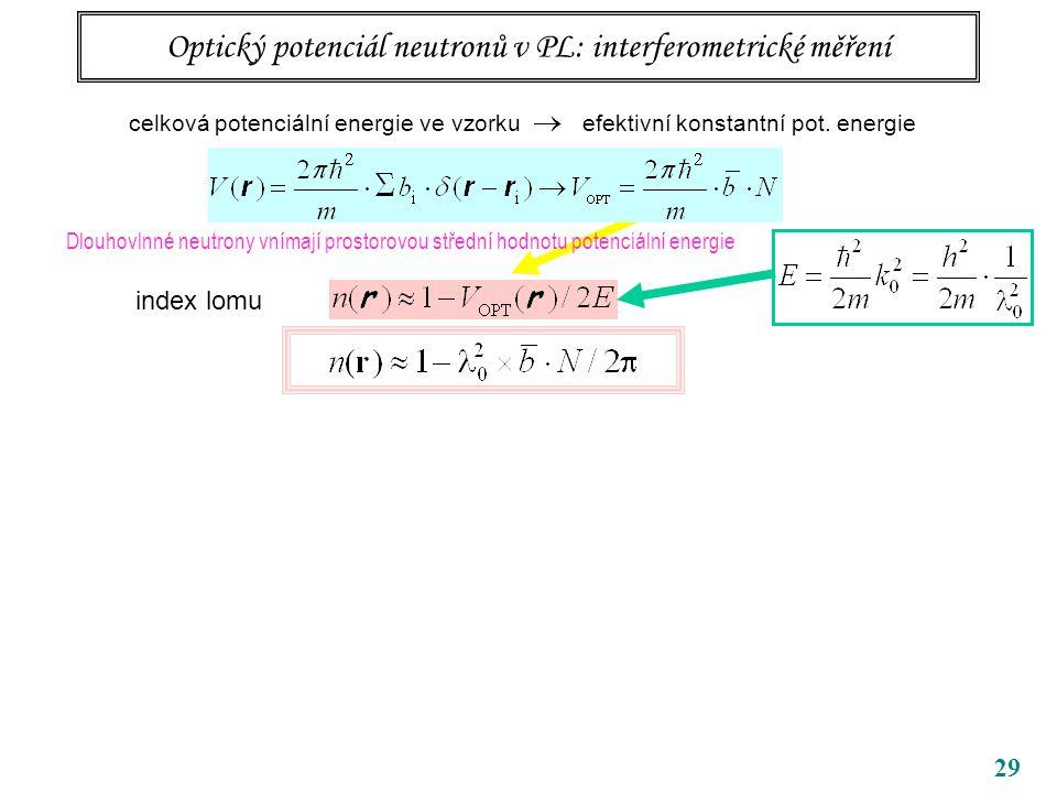 29 Optický potenciál neutronů v PL: interferometrické měření Dlouhovlnné neutrony vnímají prostorovou střední hodnotu potenciální energie celková potenciální energie ve vzorku  efektivní konstantní pot.