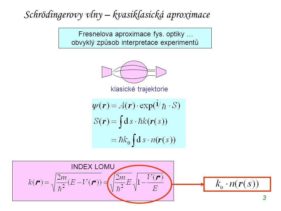 3 Schrödingerovy vlny – kvasiklasická aproximace Fresnelova aproximace fys. optiky … obvyklý způsob interpretace experimentů klasické trajektorie INDE