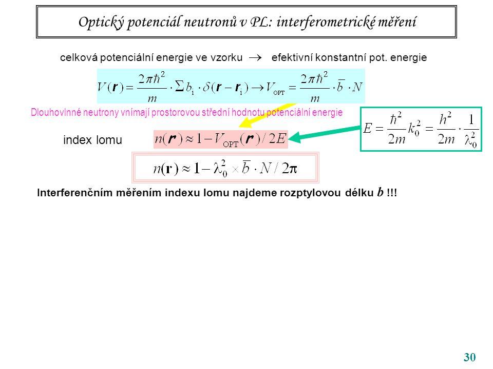 30 Optický potenciál neutronů v PL: interferometrické měření Dlouhovlnné neutrony vnímají prostorovou střední hodnotu potenciální energie Interferenčním měřením indexu lomu najdeme rozptylovou délku b !!.