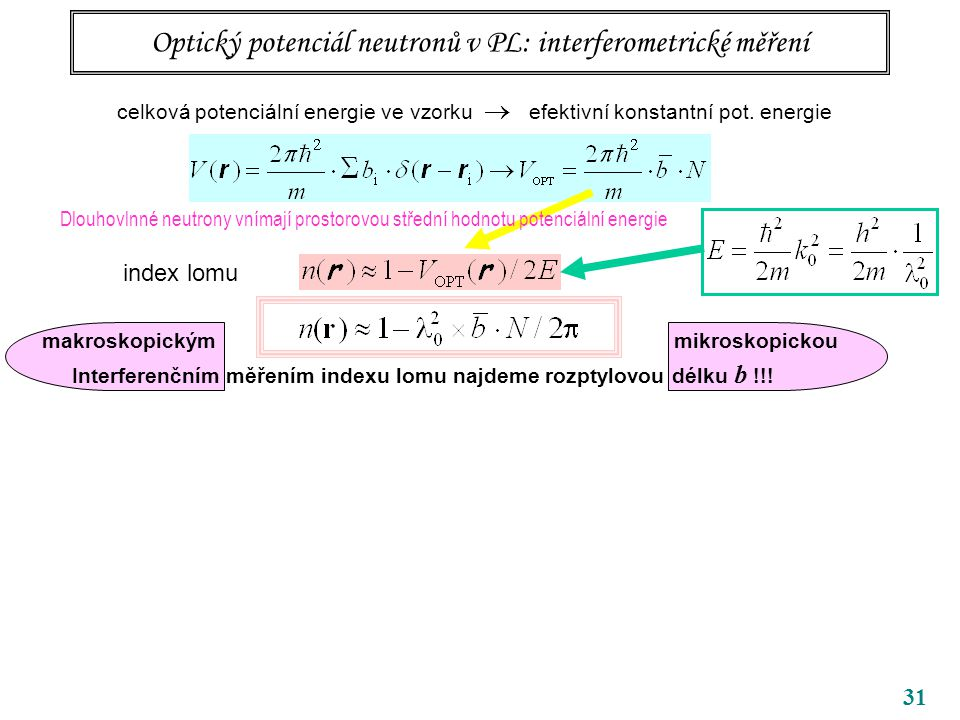 31 Optický potenciál neutronů v PL: interferometrické měření Dlouhovlnné neutrony vnímají prostorovou střední hodnotu potenciální energie mikroskopickoumakroskopickým Interferenčním měřením indexu lomu najdeme rozptylovou délku b !!.