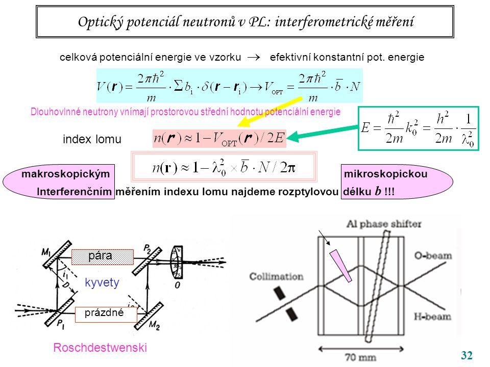 32 Optický potenciál neutronů v PL: interferometrické měření Dlouhovlnné neutrony vnímají prostorovou střední hodnotu potenciální energie mikroskopickoumakroskopickým Interferenčním měřením indexu lomu najdeme rozptylovou délku b !!.