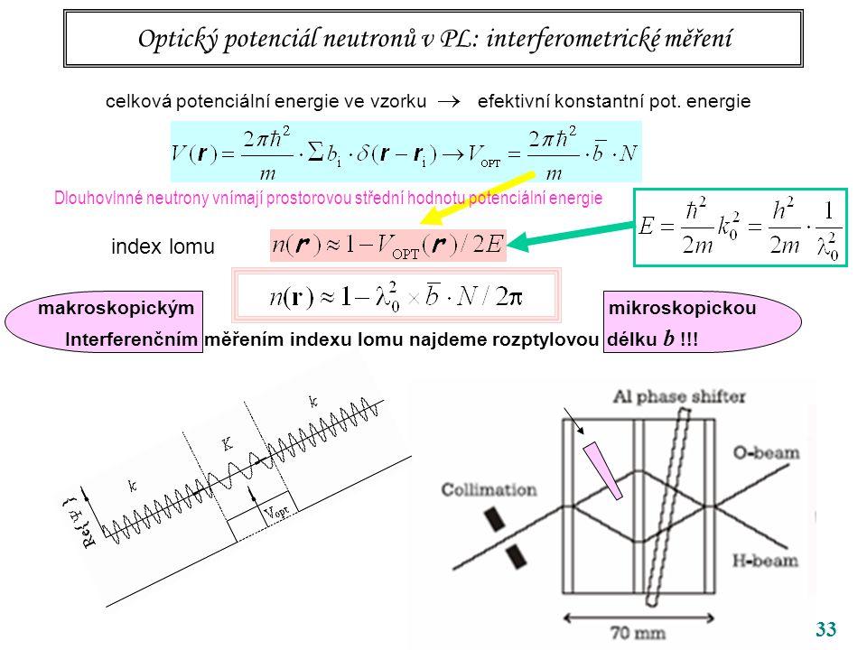 33 Optický potenciál neutronů v PL: interferometrické měření Dlouhovlnné neutrony vnímají prostorovou střední hodnotu potenciální energie mikroskopickoumakroskopickým Interferenčním měřením indexu lomu najdeme rozptylovou délku b !!.