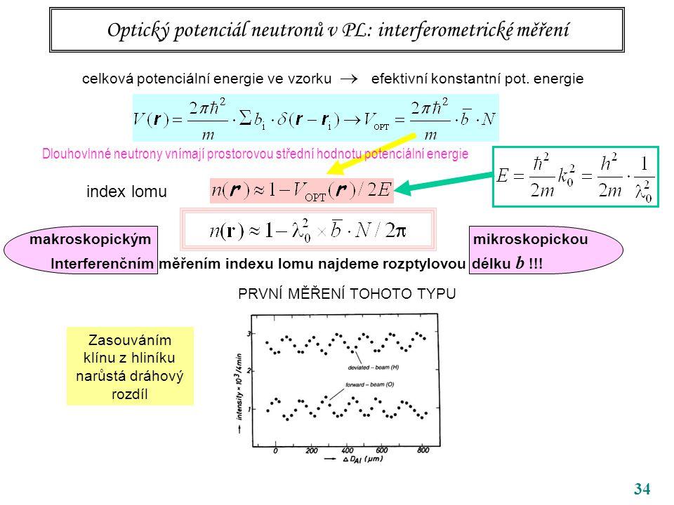 34 Optický potenciál neutronů v PL: interferometrické měření Dlouhovlnné neutrony vnímají prostorovou střední hodnotu potenciální energie Zasouváním klínu z hliníku narůstá dráhový rozdíl celková potenciální energie ve vzorku  efektivní konstantní pot.