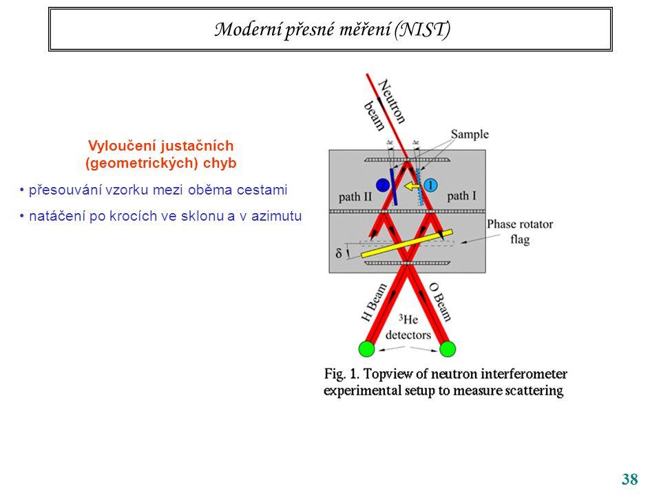 38 Moderní přesné měření (NIST) Vyloučení justačních (geometrických) chyb přesouvání vzorku mezi oběma cestami natáčení po krocích ve sklonu a v azimu