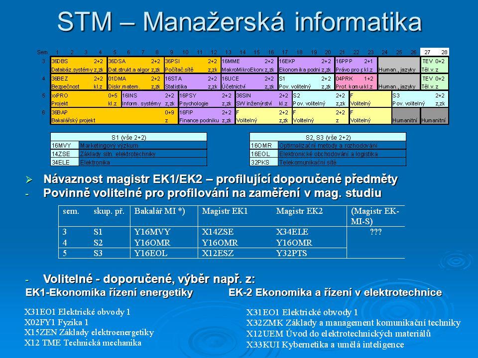 STM – Manažerská informatika  Návaznost magistr EK1/EK2 – profilující doporučené předměty - Povinně volitelné pro profilování na zaměření v mag. stud