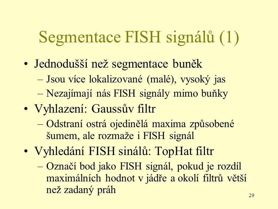 29 Segmentace FISH signálů (1) Jednodušší než segmentace buněk –Jsou více lokalizované (malé), vysoký jas –Nezajímají nás FISH signály mimo buňky Vyhlazení: Gaussův filtr –Odstraní ostrá ojedinělá maxima způsobené šumem, ale rozmaže i FISH signál Vyhledání FISH sinálů: TopHat filtr –Označí bod jako FISH signál, pokud je rozdíl maximálních hodnot v jádře a okolí filtrů větší než zadaný práh