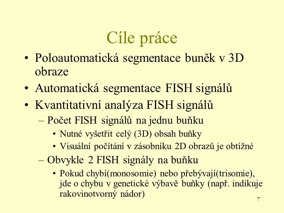 7 Cíle práce Poloautomatická segmentace buněk v 3D obraze Automatická segmentace FISH signálů Kvantitativní analýza FISH signálů –Počet FISH signálů na jednu buňku Nutné vyšetřit celý (3D) obsah buňky Visuální počítání v zásobníku 2D obrazů je obtížné –Obvykle 2 FISH signály na buňku Pokud chybí(monosomie) nebo přebývají(trisomie), jde o chybu v genetické výbavě buňky (např.