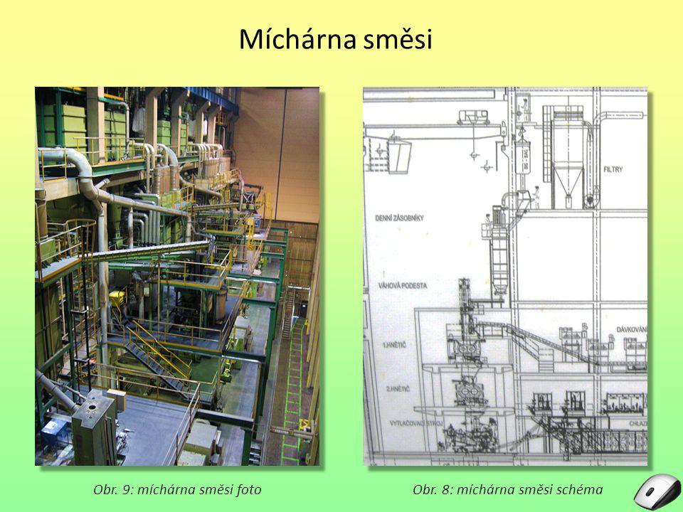 Míchárna směsi Obr. 8: míchárna směsi schémaObr. 9: míchárna směsi foto