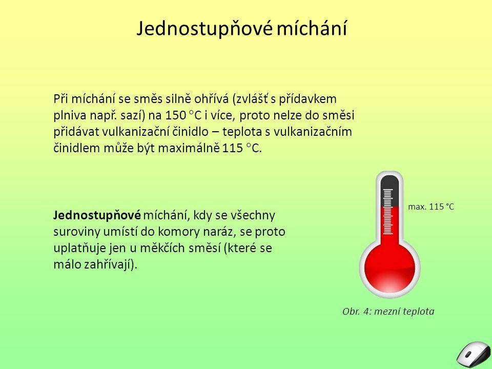 Jednostupňové míchání Při míchání se směs silně ohřívá (zvlášť s přídavkem plniva např. sazí) na 150  C i více, proto nelze do směsi přidávat vulkani