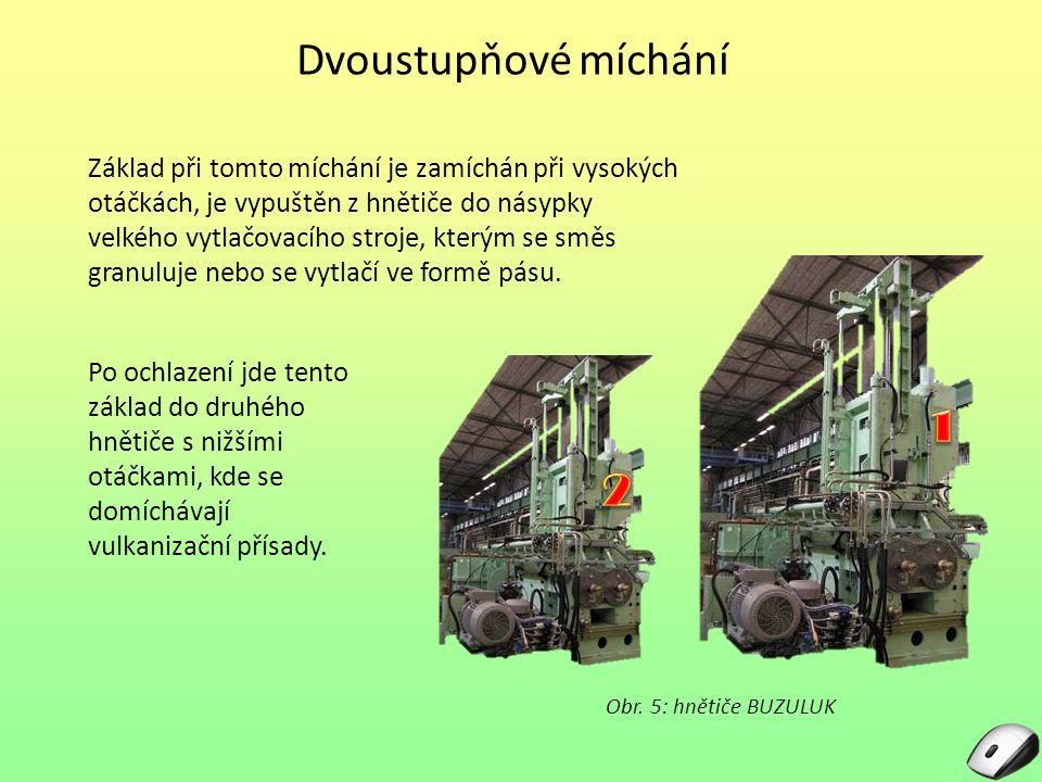Dvoustupňové míchání Základ při tomto míchání je zamíchán při vysokých otáčkách, je vypuštěn z hnětiče do násypky velkého vytlačovacího stroje, kterým