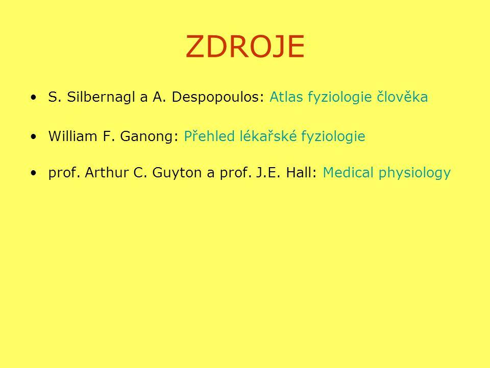 ZDROJE S.Silbernagl a A. Despopoulos: Atlas fyziologie člověka William F.