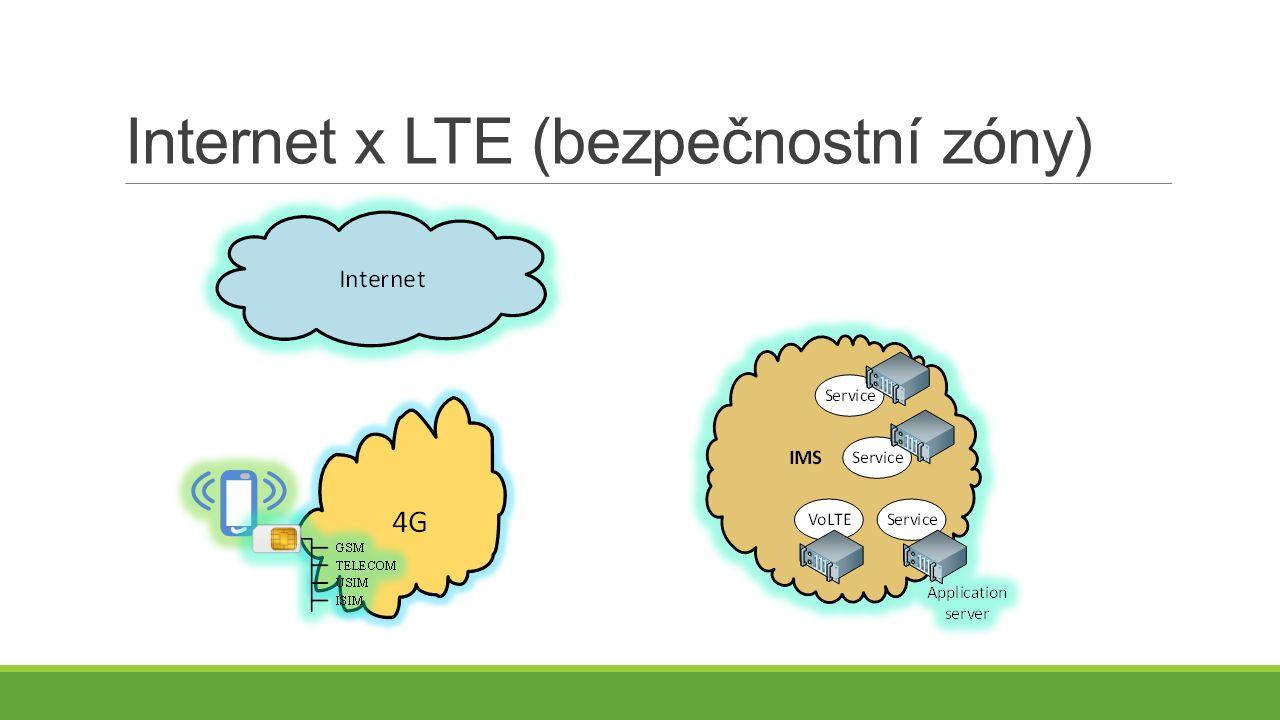 Internet x LTE (bezpečnostní zóny)