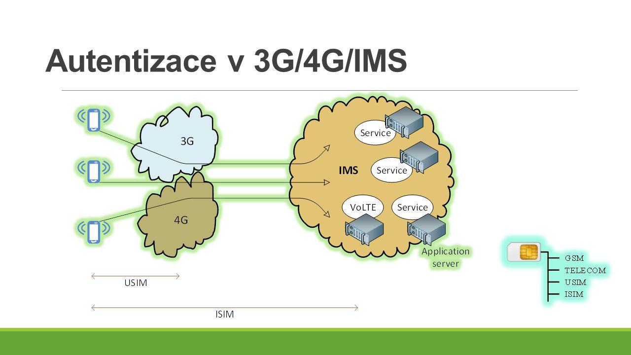 Autentizace v 3G/4G/IMS
