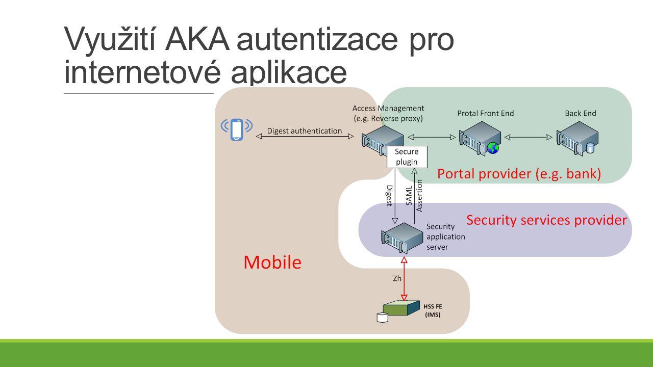 Využití AKA autentizace pro internetové aplikace