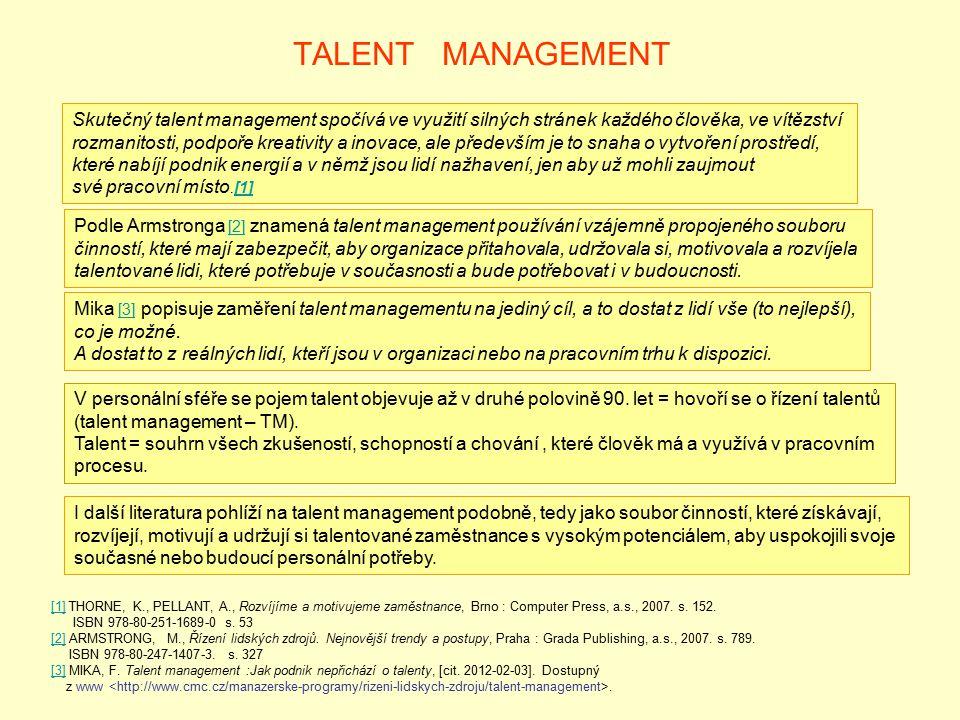 OBLASTI TALENT MANAGEMENTU vymezení potřeby získání talentů, identifikace klíčových kompetencí, vytvoření hodnotící stupnice postup, metody získávání talentů, možnosti kde talent hledat, identifikace talentů vymezení příležitostí, vize, ambice, cíl, odborné zaškolení, profi a mng.