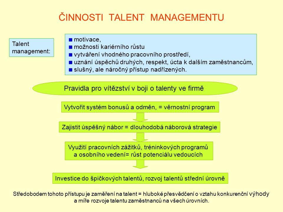 ČINNOSTI TALENT MANAGEMENTU Talent management: motivace, možnosti kariérního růstu vytváření vhodného pracovního prostředí, uznání úspěchů druhých, re