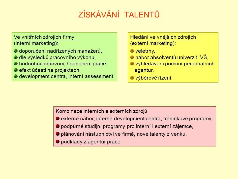 ZÍSKÁVÁNÍ TALENTŮ Ve vnitřních zdrojích firmy (interní marketing): doporučení nadřízených manažerů, dle výsledků pracovního výkonu, hodnotící pohovory