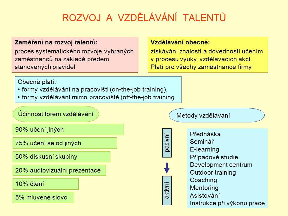 ROZVOJ A VZDĚLÁVÁNÍ TALENTŮ Zaměření na rozvoj talentů: proces systematického rozvoje vybraných zaměstnanců na základě předem stanovených pravidel Vzdělávání obecné: získávání znalostí a dovedností učením v procesu výuky, vzdělávacích akcí.