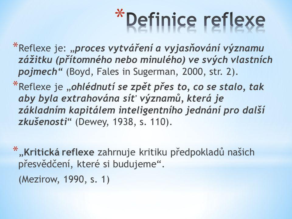 """* Reflexe je: """"proces vytváření a vyjasňování významu zážitku (přítomného nebo minulého) ve svých vlastních pojmech"""" (Boyd, Fales in Sugerman, 2000, s"""