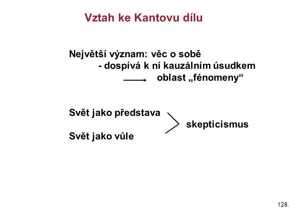 """128. Vztah ke Kantovu dílu Největší význam: věc o sobě - dospívá k ní kauzálním úsudkem oblast """"fénomeny"""" Svět jako představa skepticismus Svět jako v"""