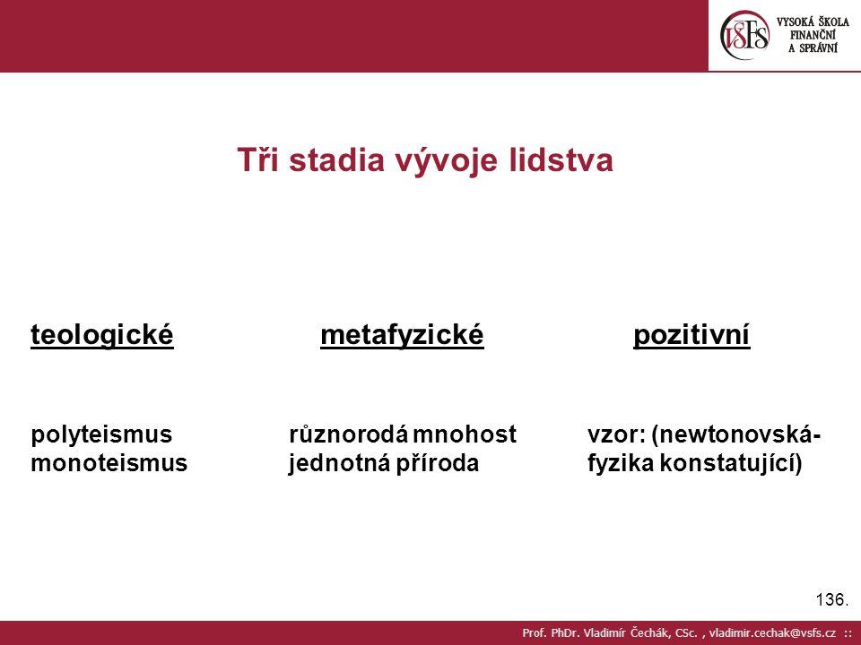 136. Prof. PhDr. Vladimír Čechák, CSc., vladimir.cechak@vsfs.cz :: Tři stadia vývoje lidstva teologické metafyzicképozitivní polyteismusrůznorodá mnoh