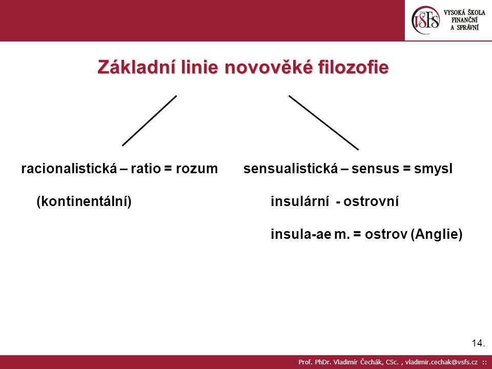 14. Prof. PhDr. Vladimír Čechák, CSc., vladimir.cechak@vsfs.cz :: Základní linie novověké filozofie racionalistická – ratio = rozum sensualistická – s