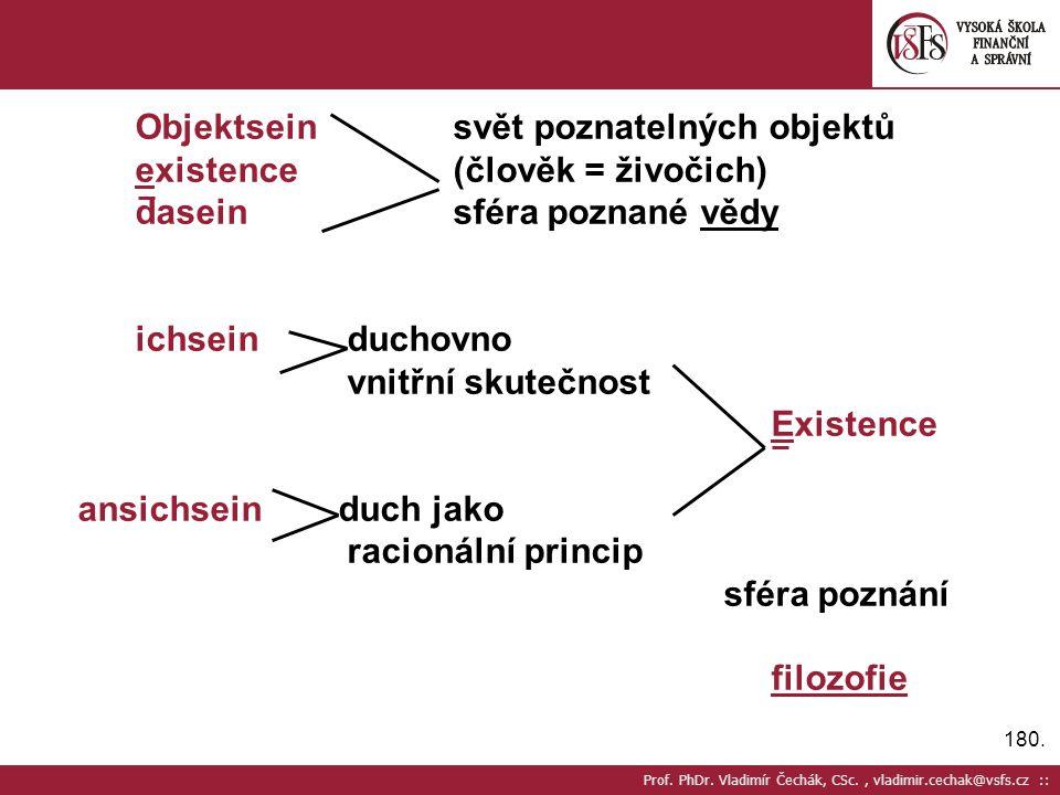 180. Prof. PhDr. Vladimír Čechák, CSc., vladimir.cechak@vsfs.cz :: Objektseinsvět poznatelných objektů existence(člověk = živočich) daseinsféra poznan