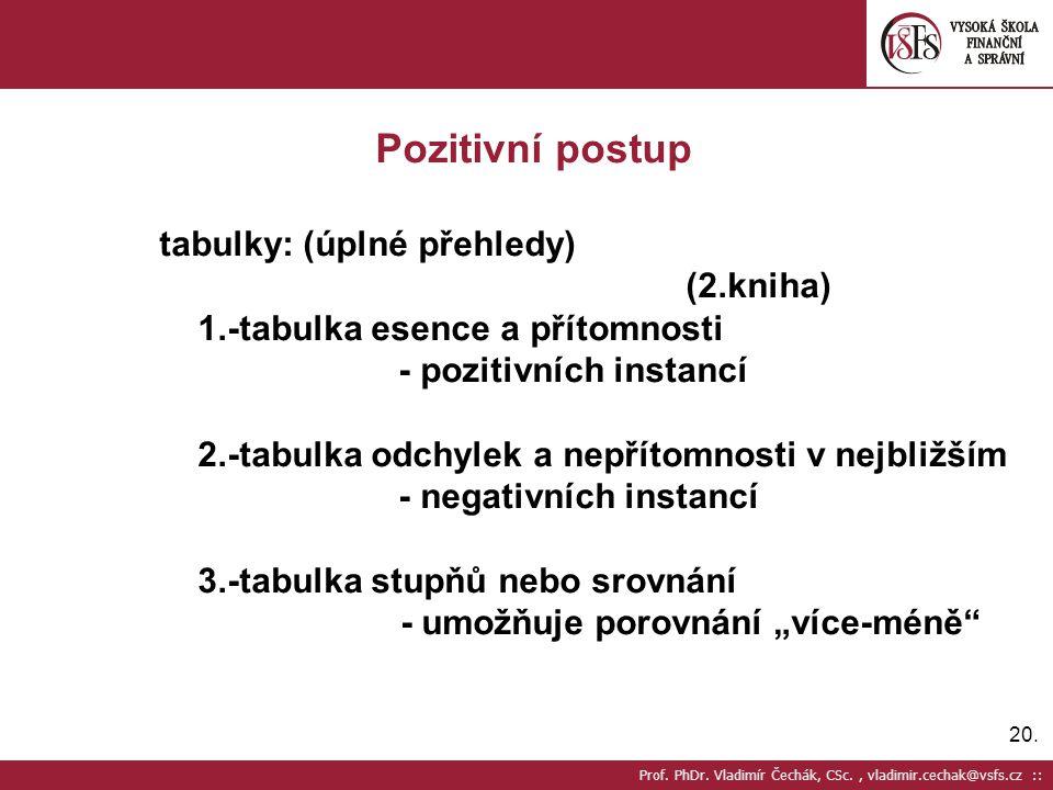 20. Prof. PhDr. Vladimír Čechák, CSc., vladimir.cechak@vsfs.cz :: Pozitivní postup tabulky: (úplné přehledy) (2.kniha) 1.-tabulka esence a přítomnosti