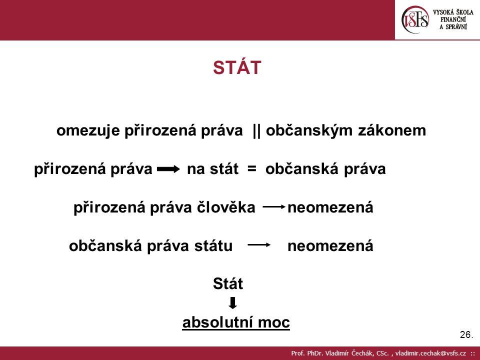 26. Prof. PhDr. Vladimír Čechák, CSc., vladimir.cechak@vsfs.cz :: STÁT omezuje přirozená práva || občanským zákonem přirozená práva na stát = občanská