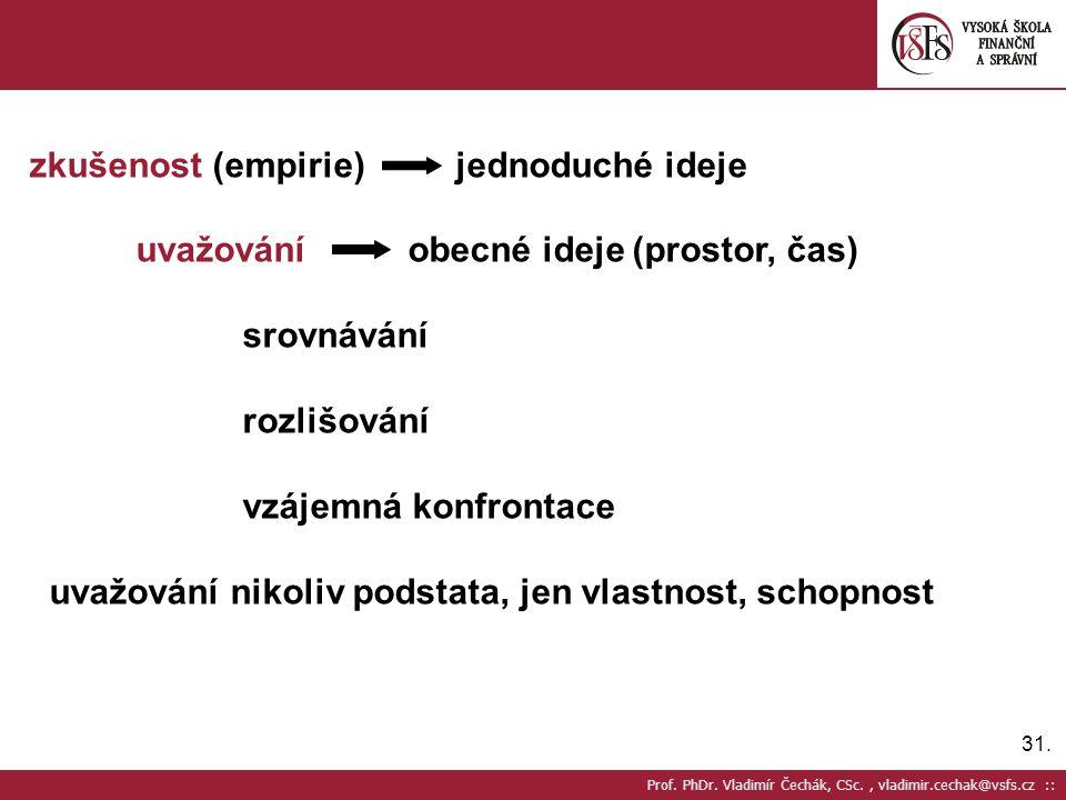 31. Prof. PhDr. Vladimír Čechák, CSc., vladimir.cechak@vsfs.cz :: zkušenost (empirie)jednoduché ideje uvažování obecné ideje (prostor, čas) srovnávání