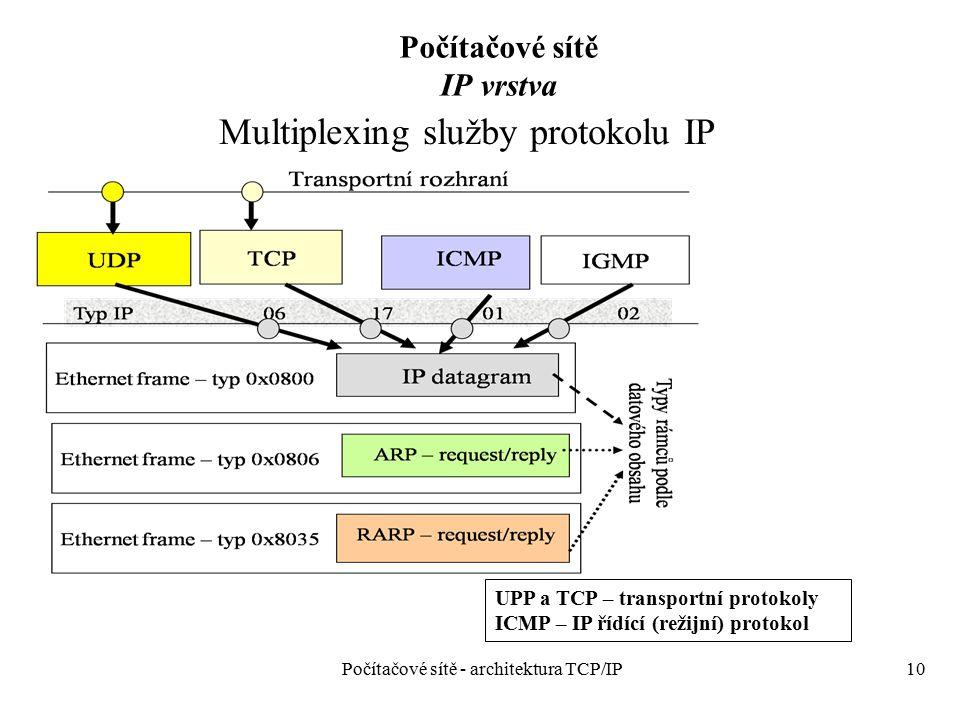 10Počítačové sítě - architektura TCP/IP Počítačové sítě IP vrstva Multiplexing služby protokolu IP UPP a TCP – transportní protokoly ICMP – IP řídící