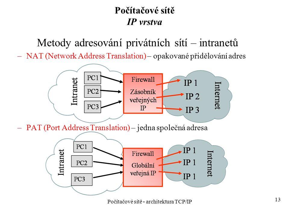 13 Počítačové sítě IP vrstva Počítačové sítě - architektura TCP/IP Metody adresování privátních sítí – intranetů –NAT (Network Address Translation) –
