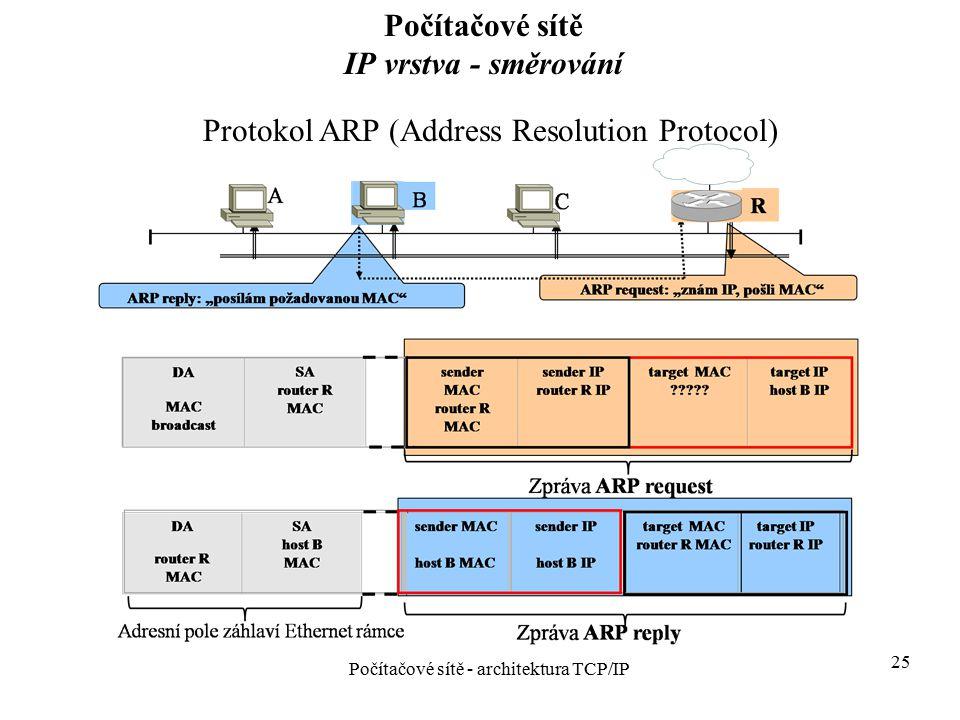25 Protokol ARP (Address Resolution Protocol) Počítačové sítě - architektura TCP/IP Počítačové sítě IP vrstva - směrování