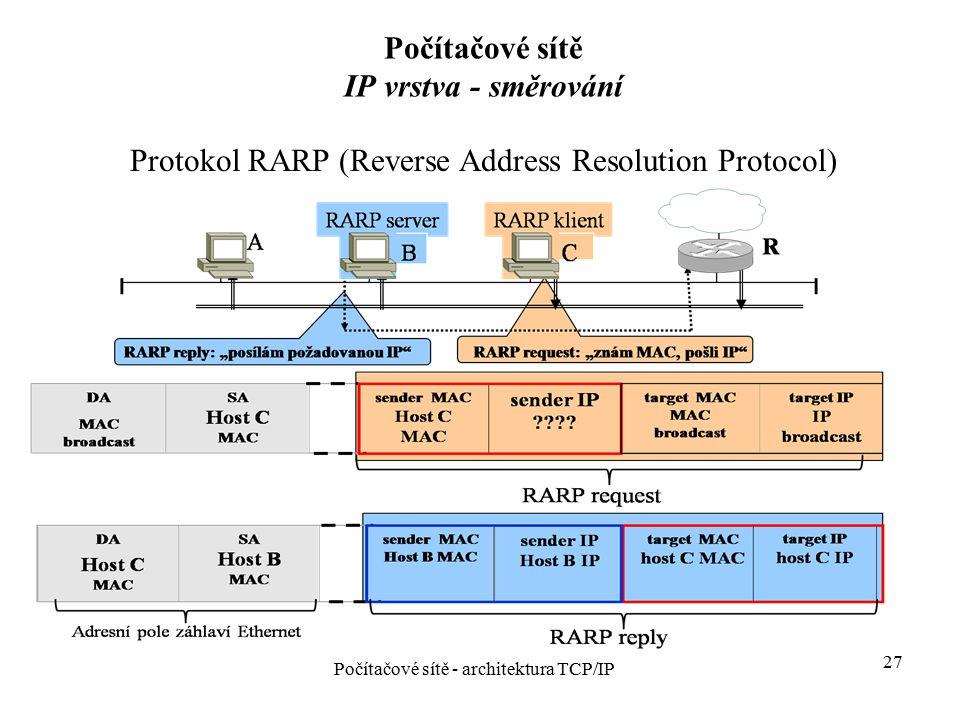 Protokol RARP (Reverse Address Resolution Protocol) 27 Počítačové sítě - architektura TCP/IP Počítačové sítě IP vrstva - směrování