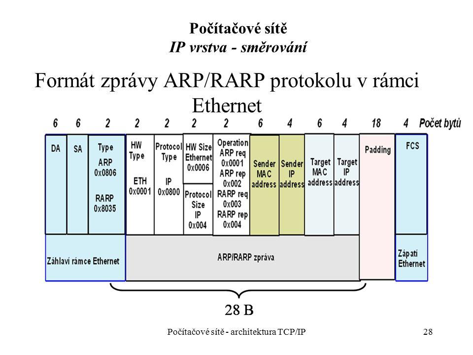 Formát zprávy ARP/RARP protokolu v rámci Ethernet 28Počítačové sítě - architektura TCP/IP Počítačové sítě IP vrstva - směrování