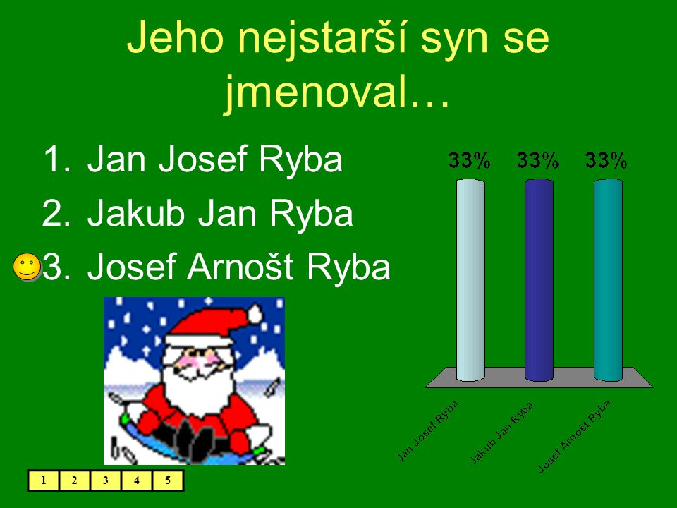 Jeho nejstarší syn se jmenoval… 1.Jan Josef Ryba 2.Jakub Jan Ryba 3.Josef Arnošt Ryba 12345