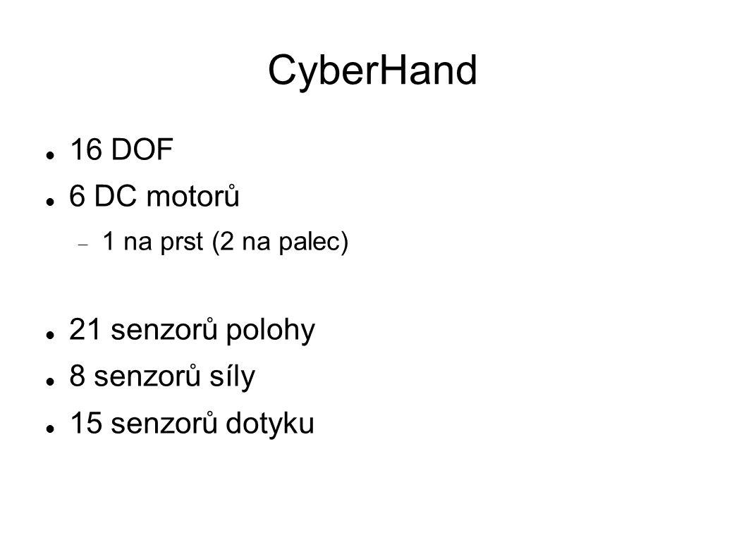 CyberHand 16 DOF 6 DC motorů  1 na prst (2 na palec) 21 senzorů polohy 8 senzorů síly 15 senzorů dotyku