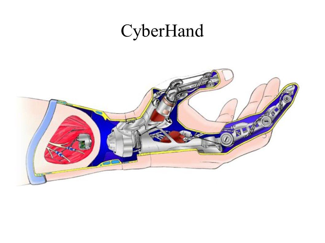 CyberHand