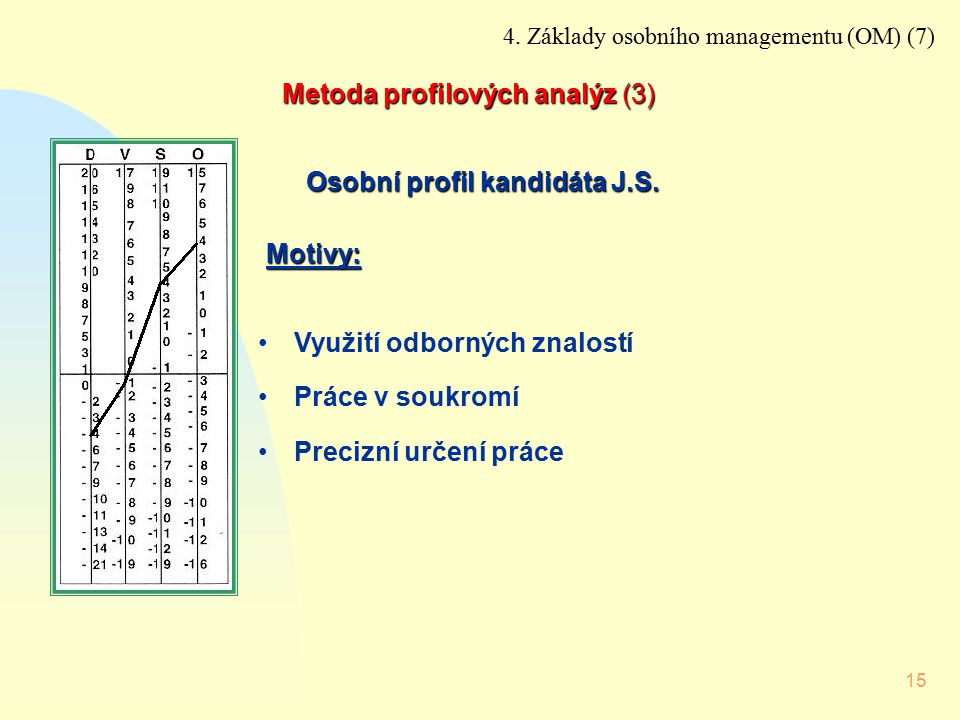15 Využití odborných znalostí Práce v soukromí Precizní určení práce Motivy: Osobní profil kandidáta J.S. 4. Základy osobního managementu (OM) (7) Met